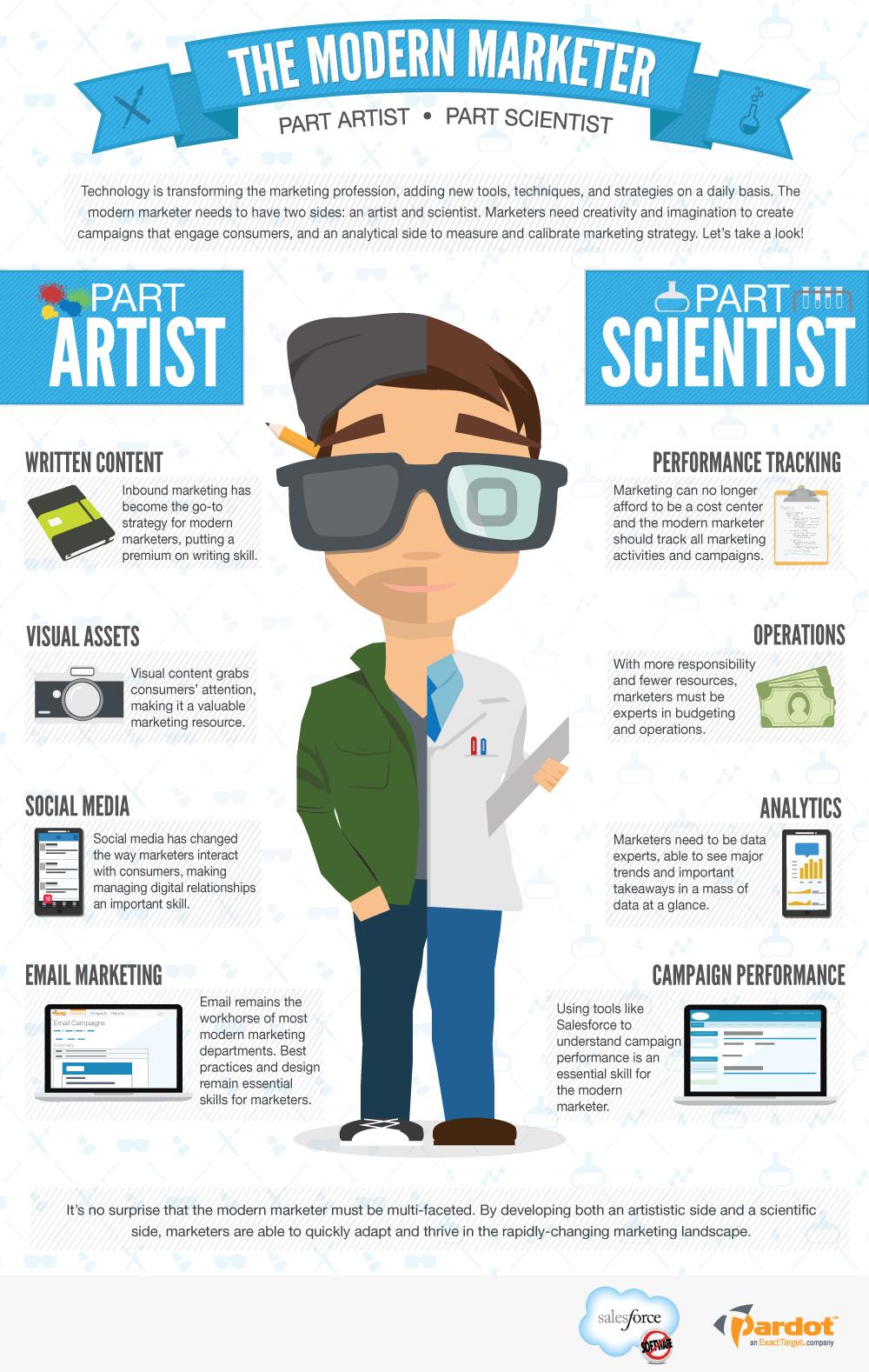 artist-scientist